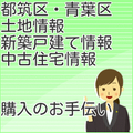 2017/01/08 売買物件紹介 大棚町 土地2区画