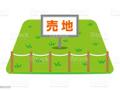 2021/05/27 *堺市北区東浅香山町二丁の土地*