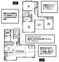 2019/10/01 大泉町古氷 新築戸建 値下げいたしました☆