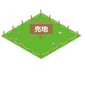 2020/04/30 分譲地販売予定!